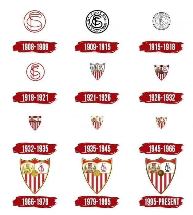 Sevilla Logo History