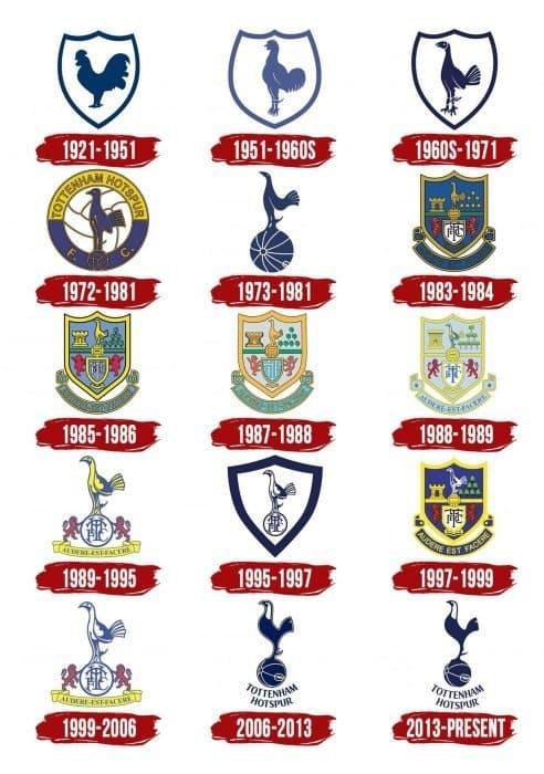 Tottenham Hotspur Logo History