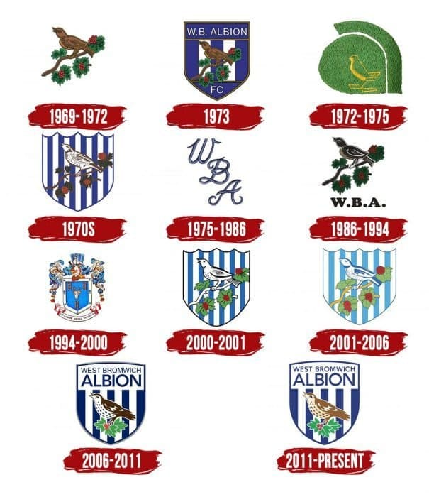 West Bromwich Logo History