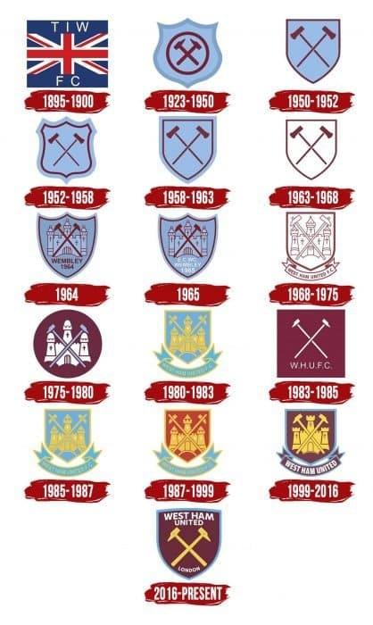 West Ham Logo History