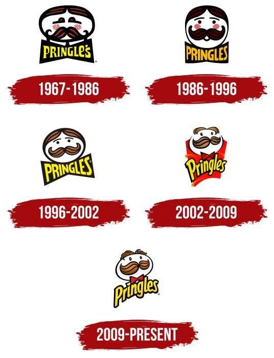 Pringles Logo History