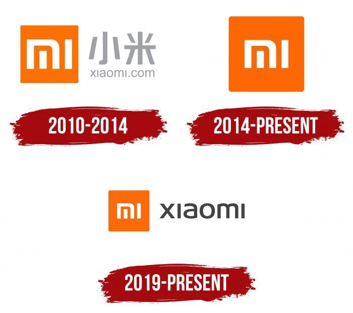 Xiaomi Logo History