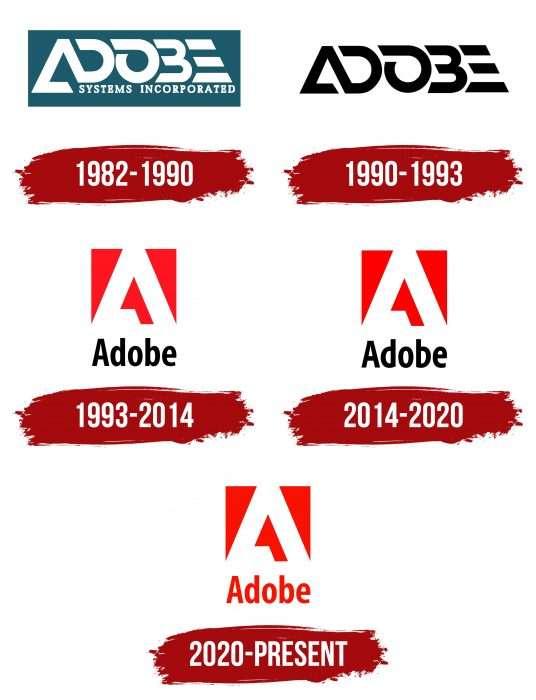 Adobe Logo History