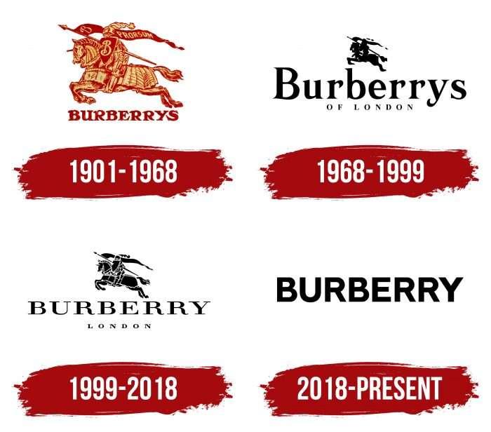 Burberry Logo History