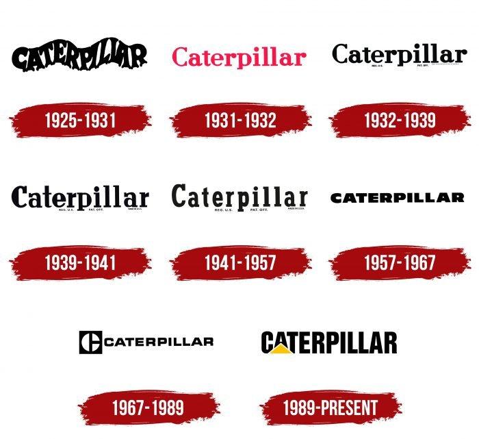 CAT (Caterpillar) Logo History