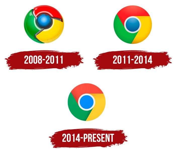 Chrome Logo History