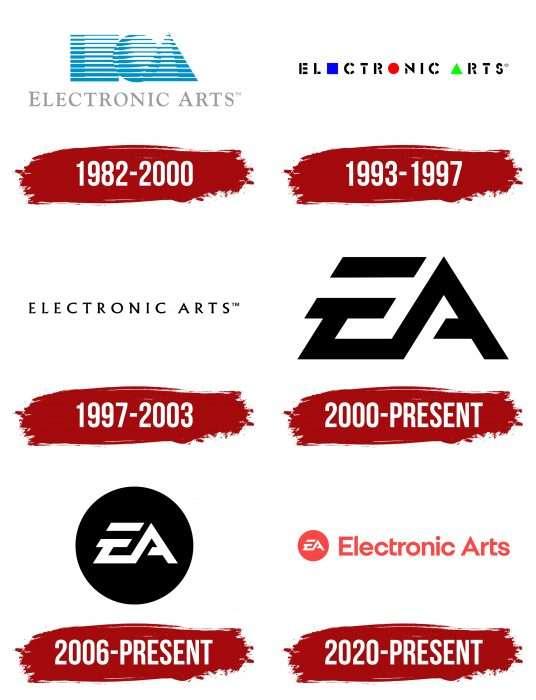 EA (Electronic Arts) Logo History