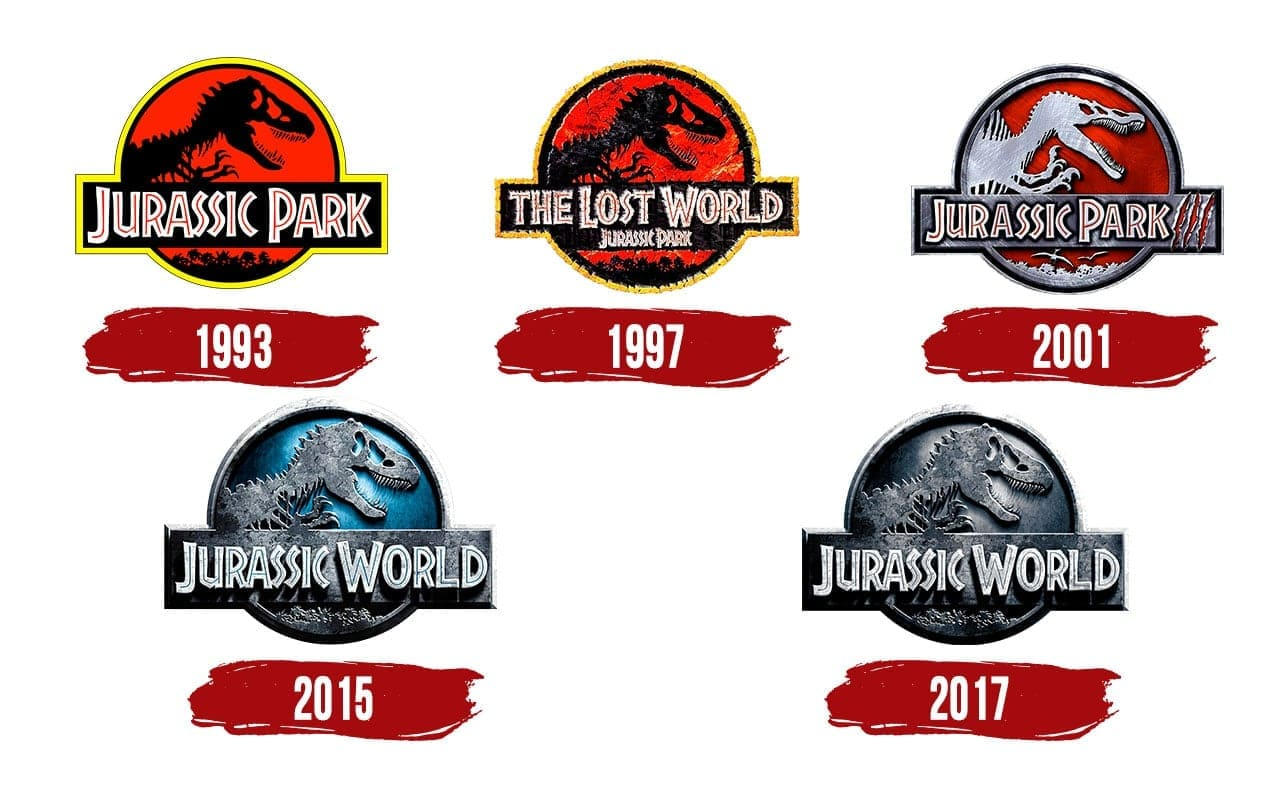 Jurassic Park Logo The Most Famous Brands And Company Logos In The World