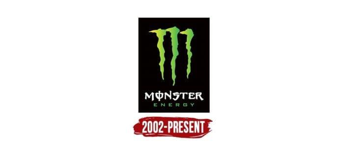 Monster Energy Logo History
