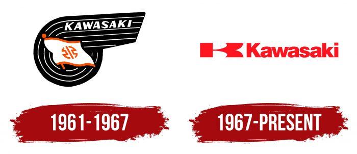 Kawasaki Logo History