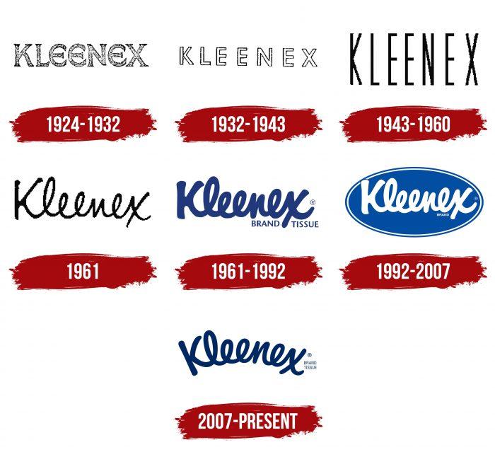 Kleenex Logo History