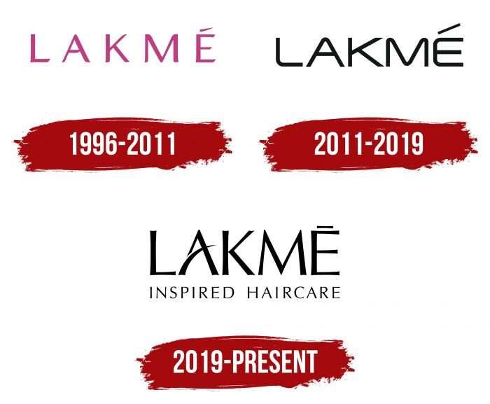 Lakme Logo History