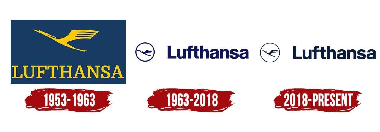 Logoentwicklung von Lufthansa