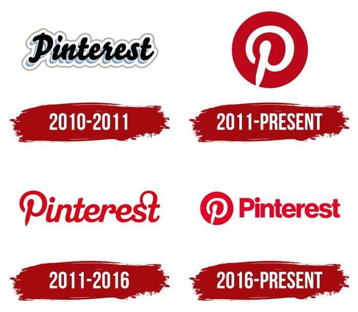 Pinterest Logo History