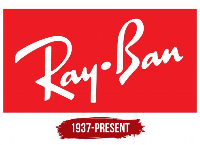 Ray Ban Logo History