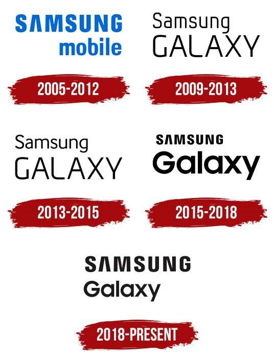 Samsung Galaxy Logo History