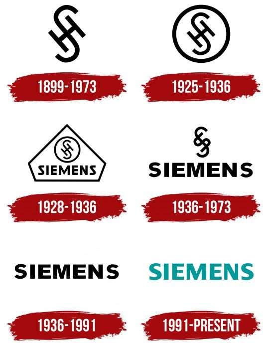 Siemens Logo History