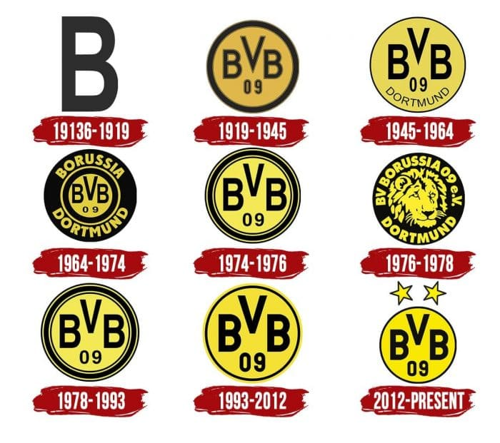Borussia Dortmund Logo The Most Famous Brands And Company Logos In The World