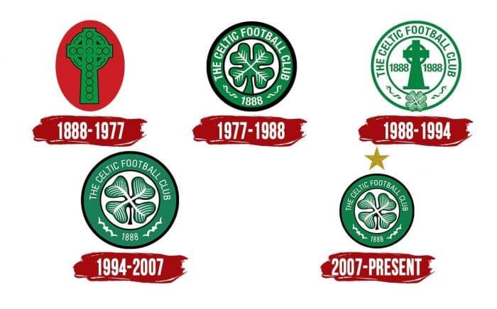 Celtic Logo History