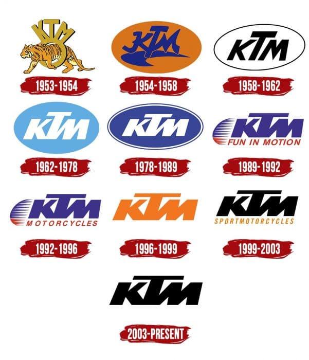 KTM Logo History