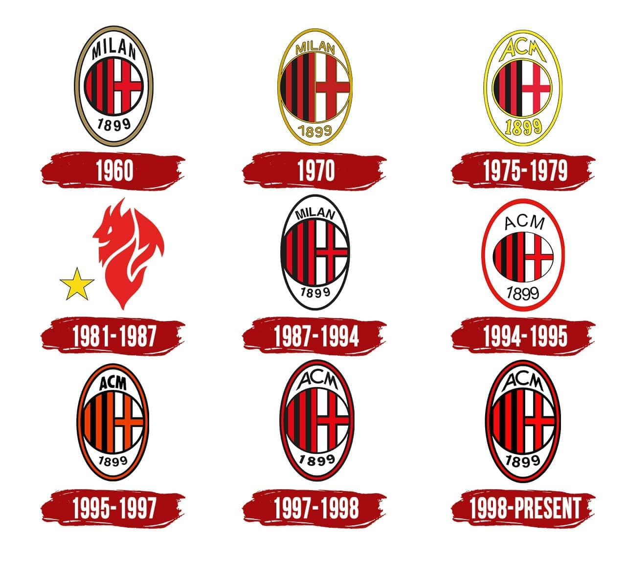 Milan Logo | The most famous brands and company logos in the world