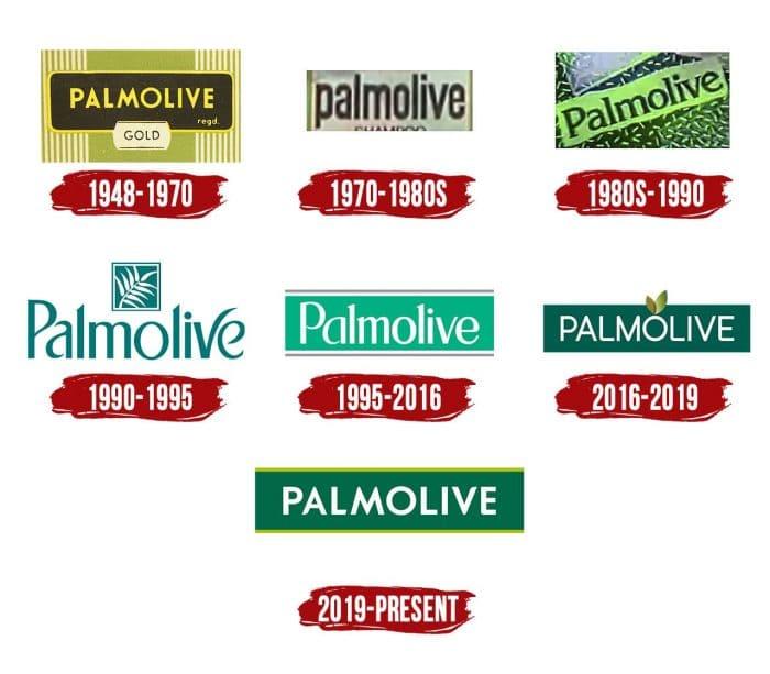 Palmolive Logo History