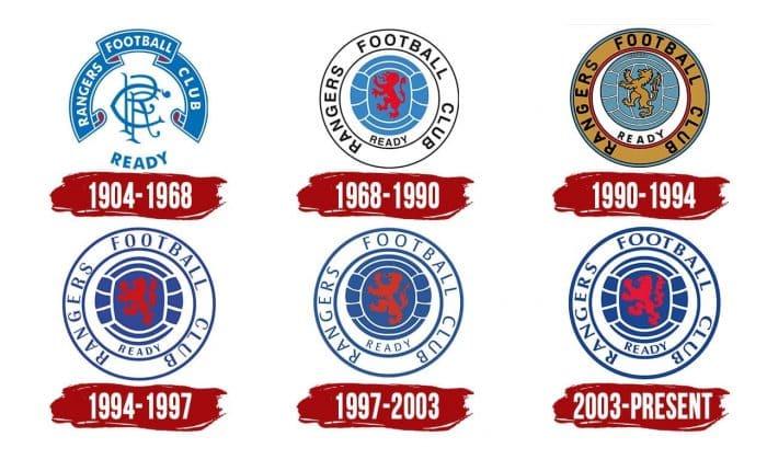 Rangers Logo History