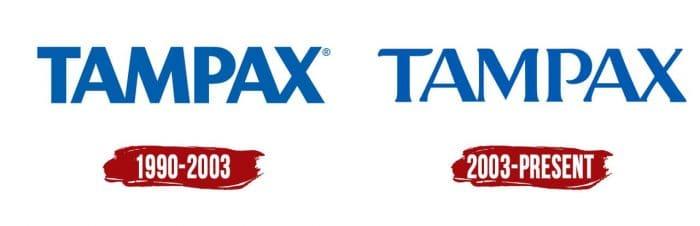 Tampax Logo History