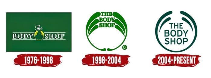 The Body Shop Logo History