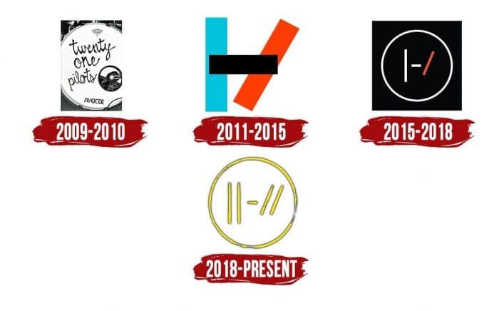 Twenty One Pilots Logo History
