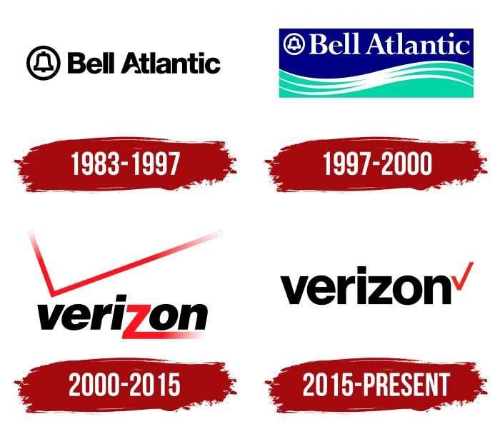 Verizon Logo History