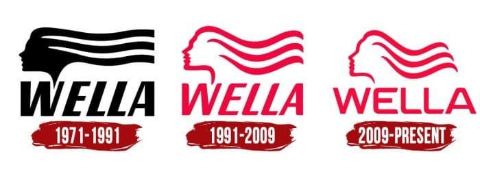 Wella Logo History