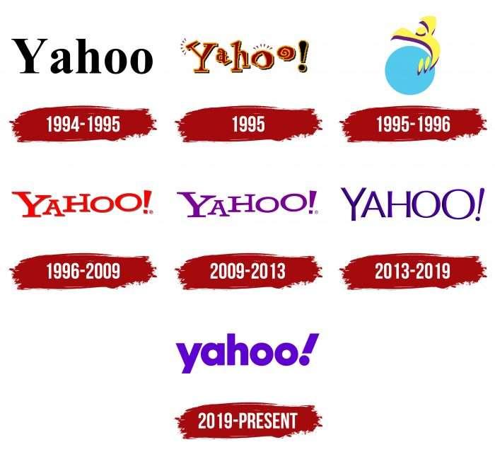 Yahoo Logo History