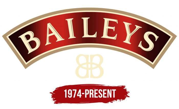 Baileys Logo History