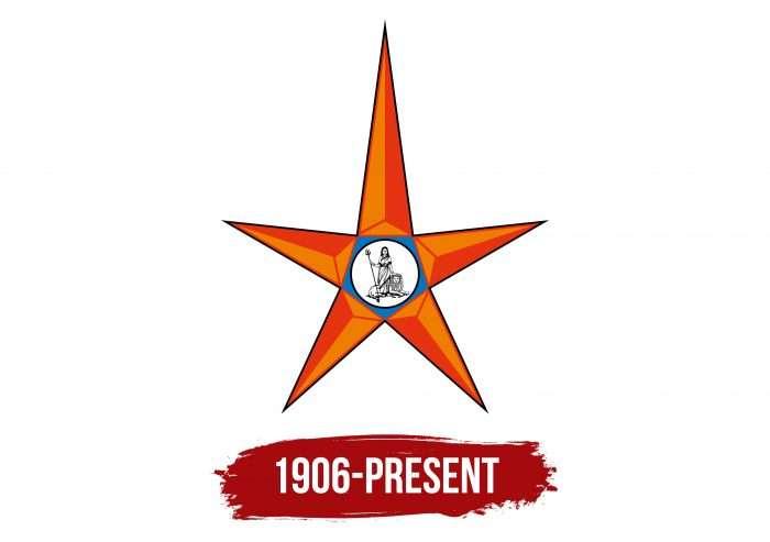 Bank of India Logo History