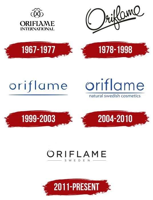 Oriflame Logo History