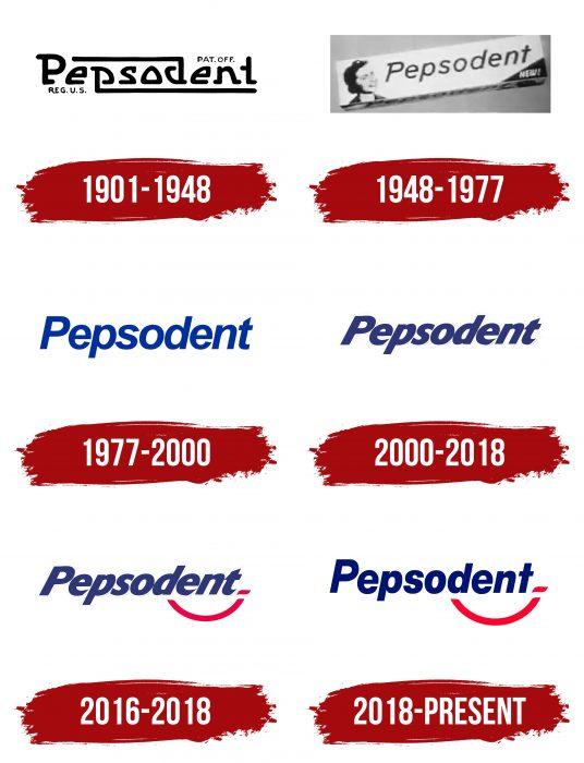 Pepsodent Logo History