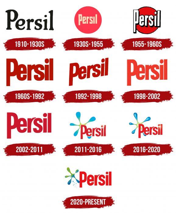 Persil Logo History