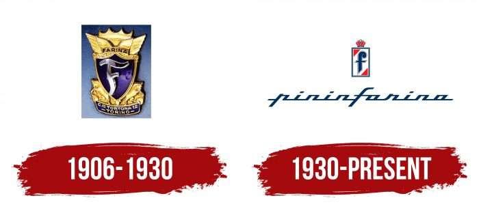 Pininfarina Logo History