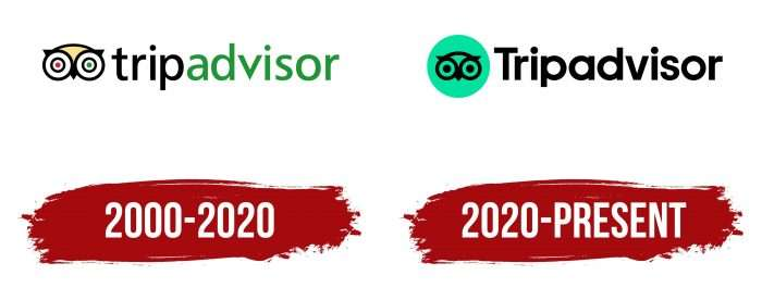 Tripadvisor Logo History