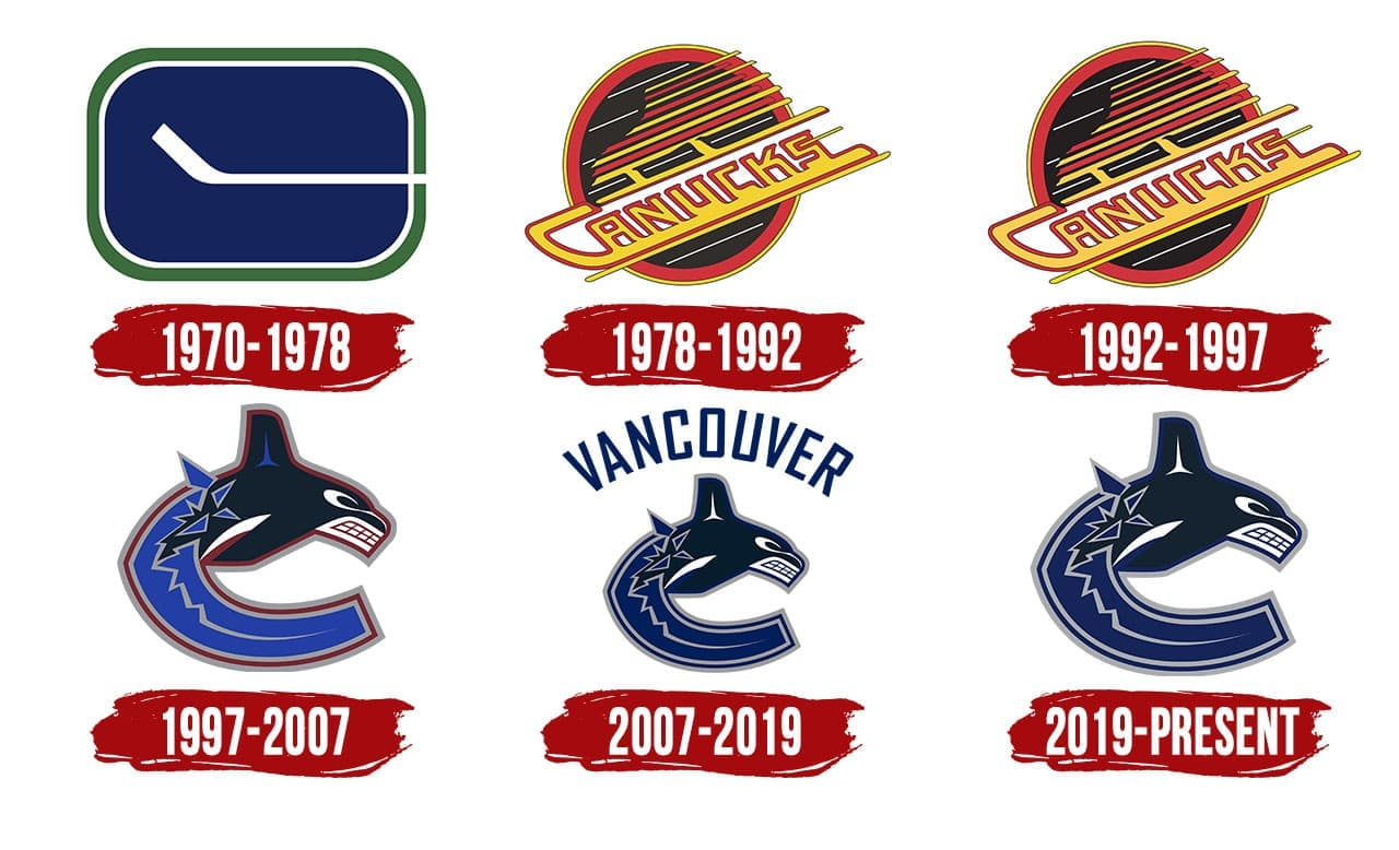 Vancouver Canucks Logo The Most Famous Brands And Company Logos In The World