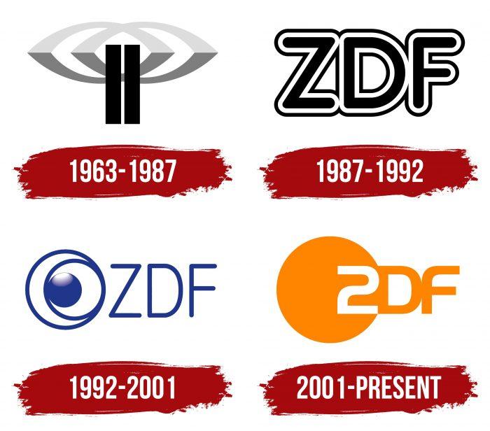 ZDF Logo History