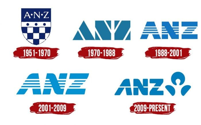 ANZ Logo History