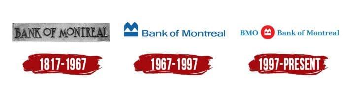 BMO Logo History