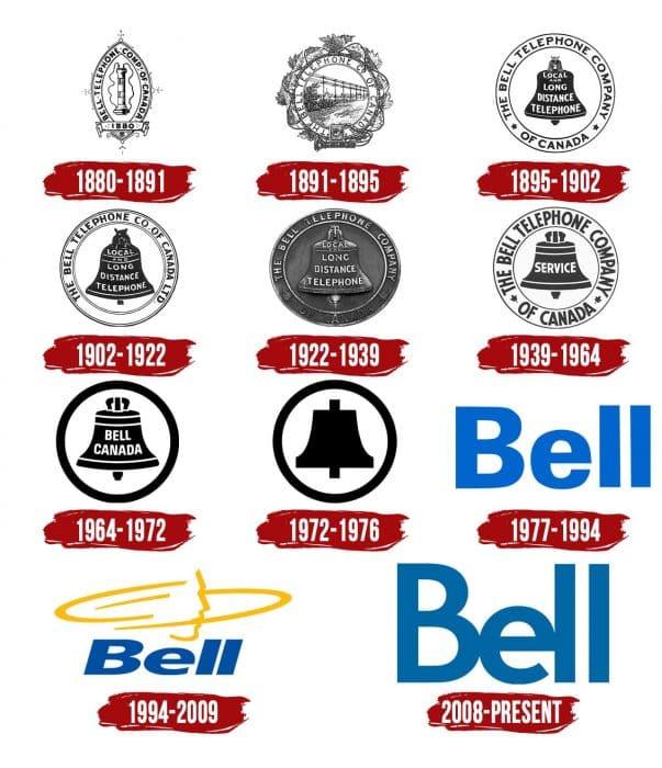 Bell Logo History