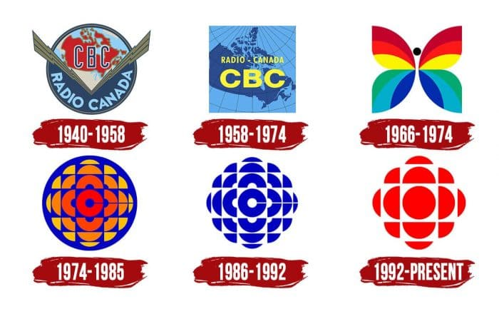 CBC Logo History
