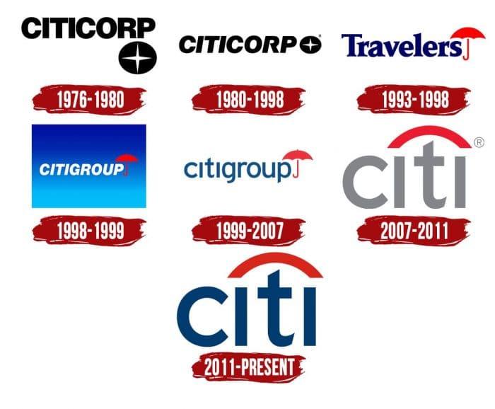 Citigroup Logo History