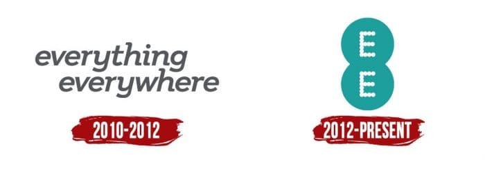 EE Logo History