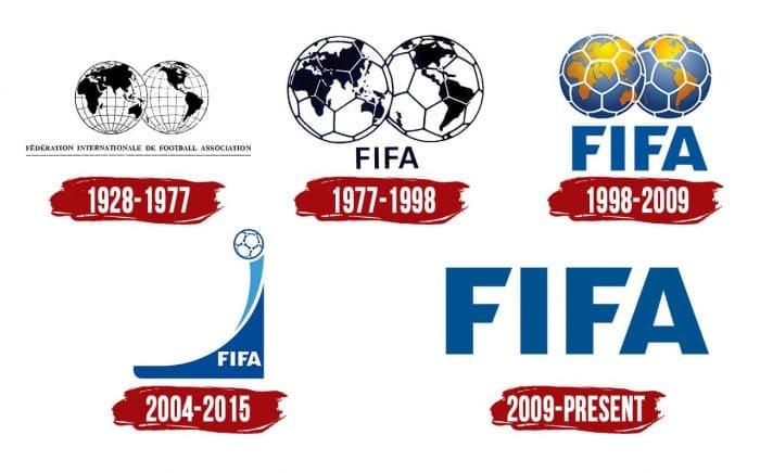 FIFA Logo History