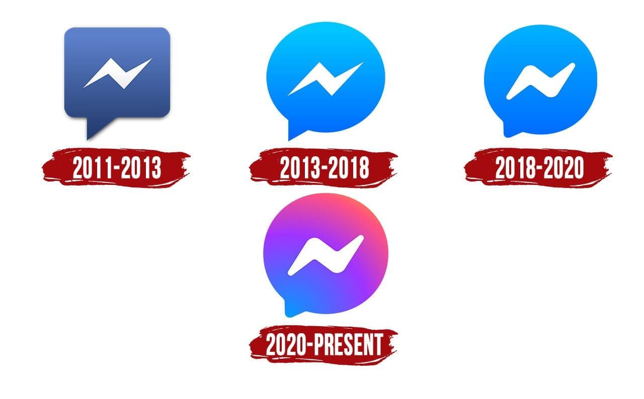 Facebook Messenger Logo Symbol History Png 3840 2160